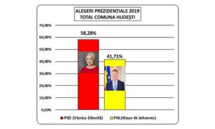 UPDATE   ALEGERI PRESIDENTIALE HUDESTI